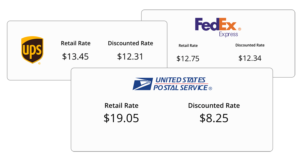 Compare Shipping Rates >> Calculate Shipping For Ups Fedex And Usps